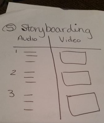 storyboarding example